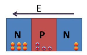מבנה טרנזיסטור